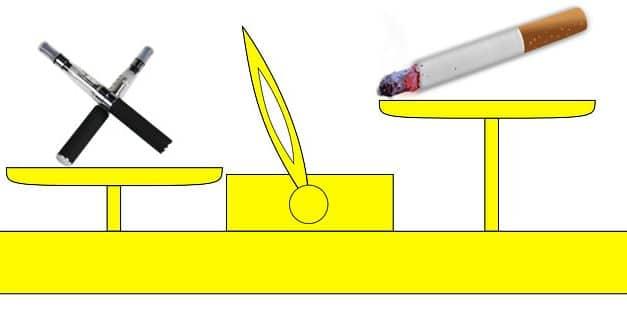 Harm Reduction – die Schadensminderung beim Rauchen